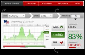 piattaforma-trading-binario